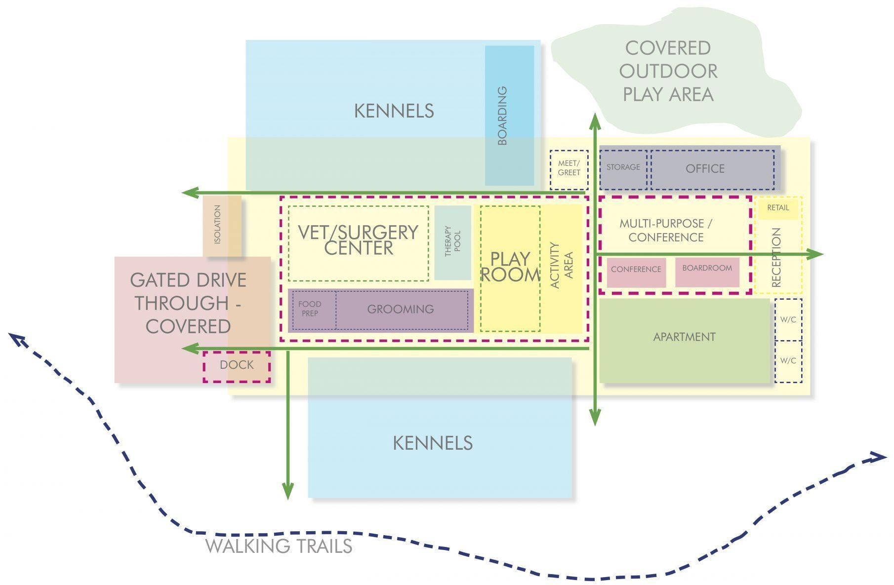 fttf-shelter-bubble-diagram