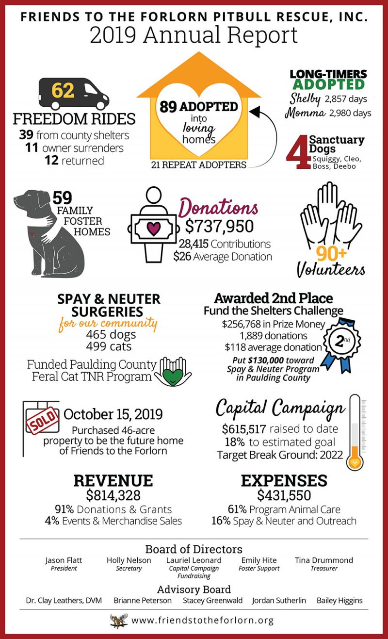 2019_Annual_Report